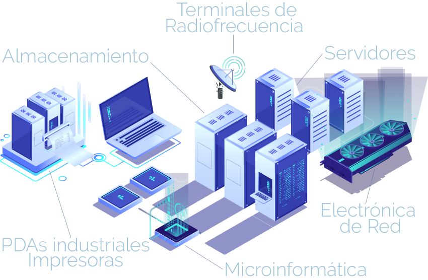 https://www.mainmemory.es/wp-content/uploads/2018/11/mantenimiento2-wtext850b.png